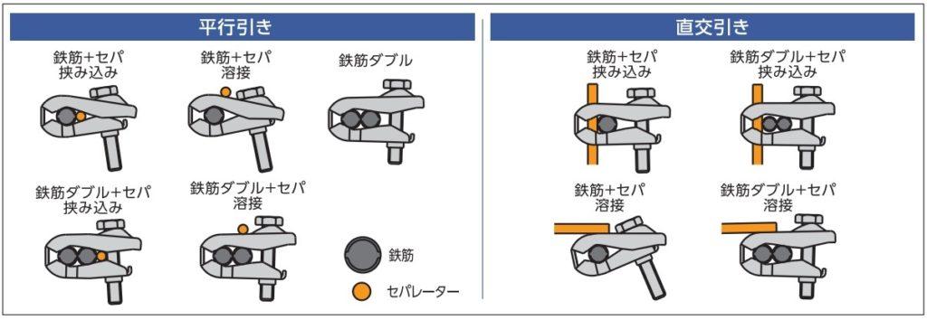KSネオガッツ 鉄筋+セパの組み合わせ