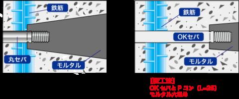 OKセパの使用例