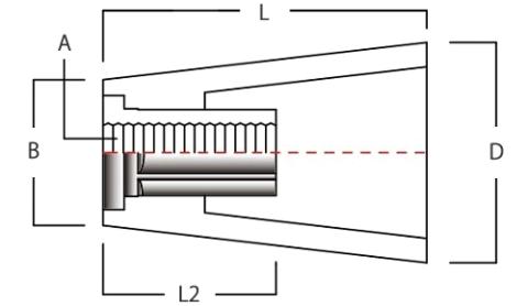 ロングPコン D型、E型