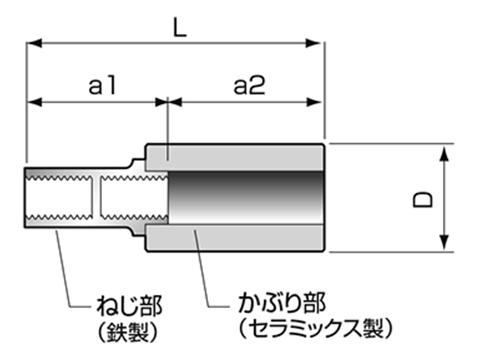 セラミックスコーン図