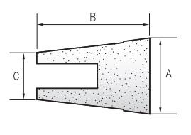 カブリコン図